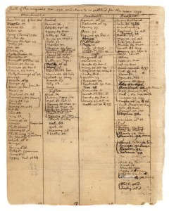 Example of a slave inventory.