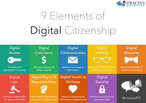 digital_citizenship_1280-740x523