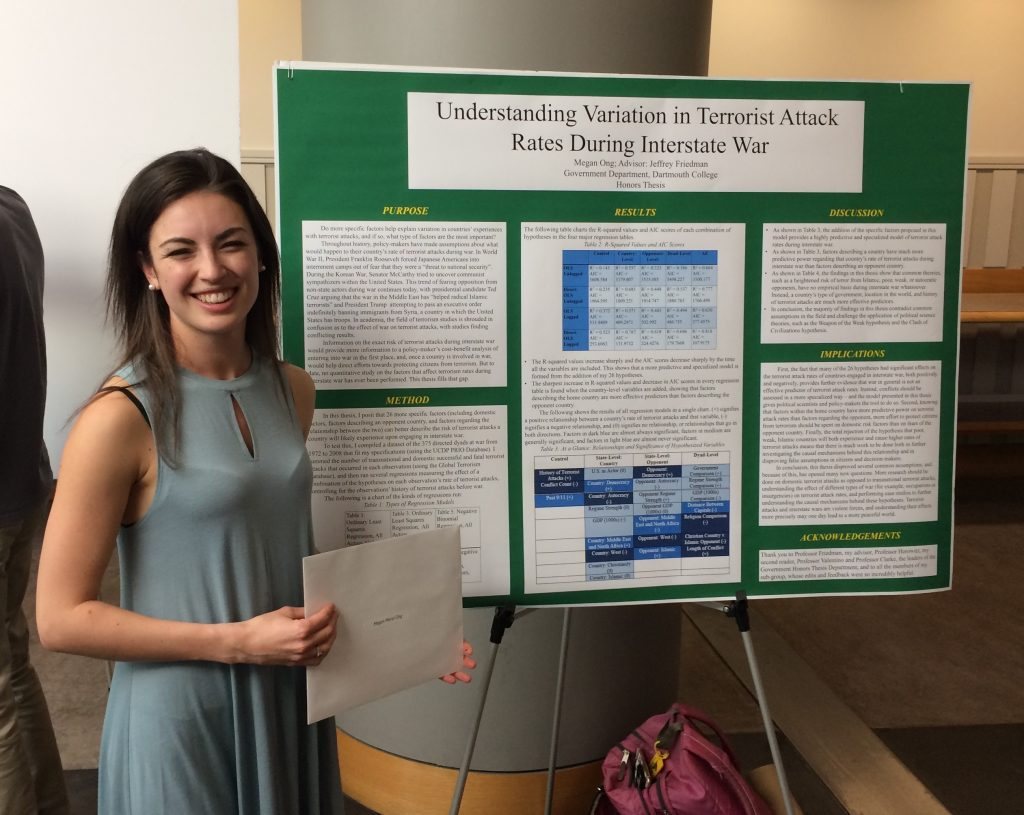 honors thesis political science Honors thesis in political science the honors thesis is a two-semester sequence ( pol 6001h, pol 6002h) that offers students of superior academic achievement the opportunity to work individually with a professor on a.