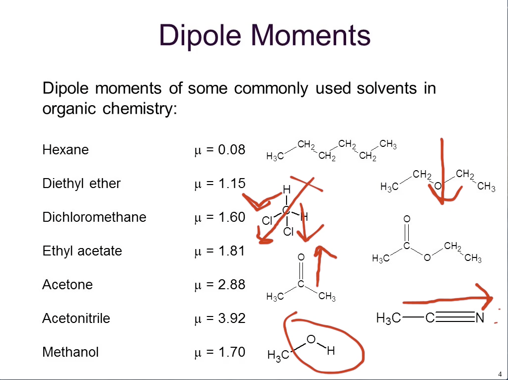 Image from a Doceri chemistry lecture recording by Lee Silverberg