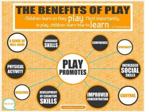 benefits of play