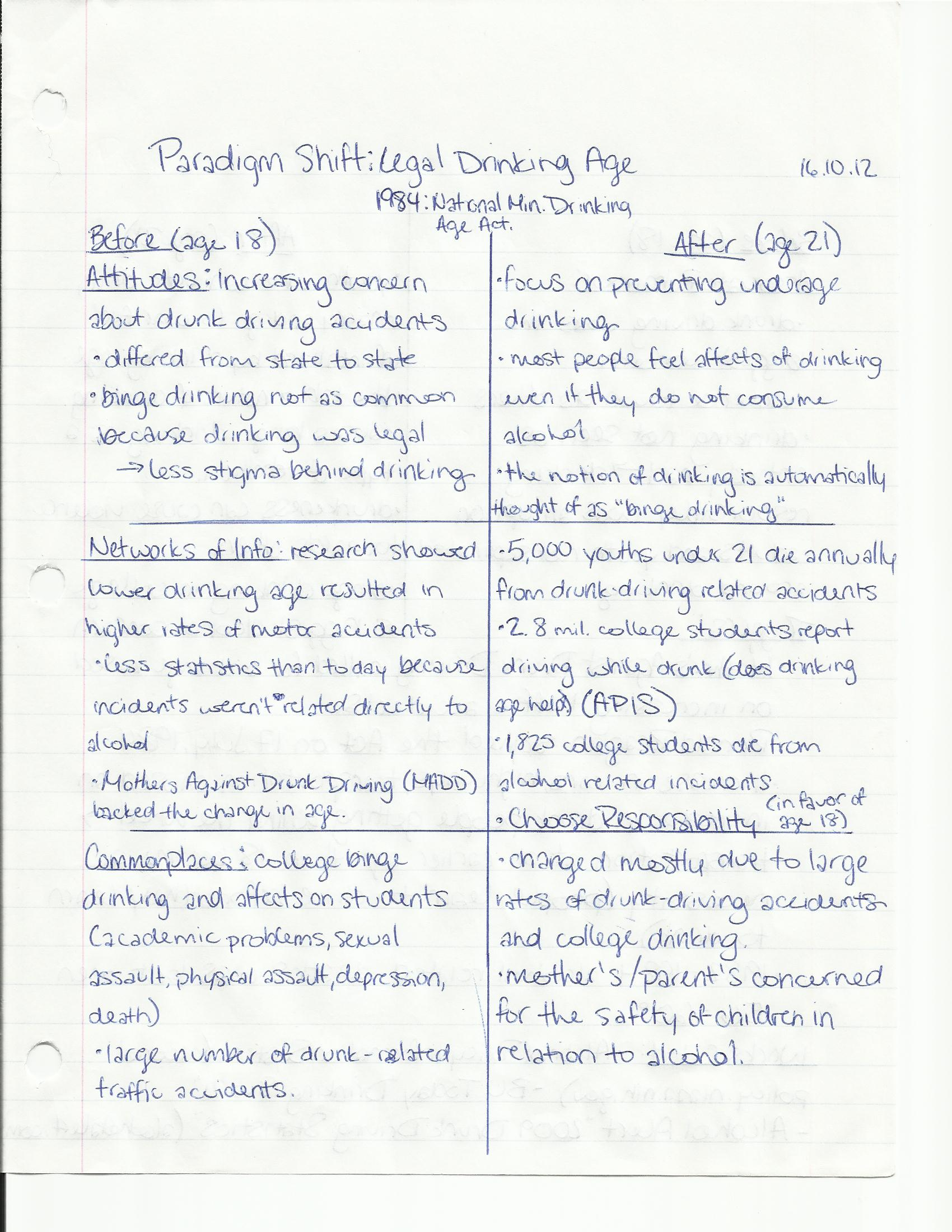 raising the drinking age to 21 essay