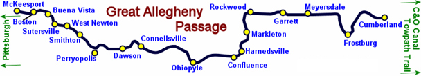 Greater Allegheny Passage
