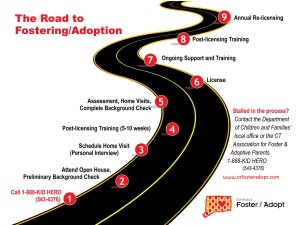 road_to_fostering-adoption