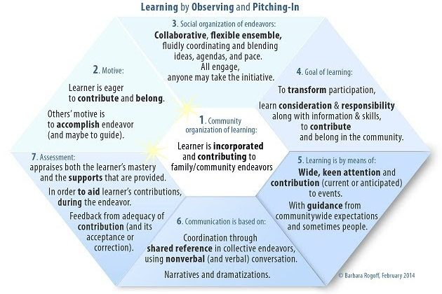 Prism Learning by Observing and Pitching-In prism 2-2014 30