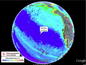 The North Pacific Subtropical Gyre (NPSG), shown here, is the largest continuous ecosystem on earth, and a critical regulator of global CO2 and biogeochemical balance. According to recent satellite observations, the NPSG is expanding at a rate of 1-4% per year. It is challenging to reconstruct past ocean conditions using traditional sediment cores (red triangles) in the NPSG due to extremly low sedimentation rates (0.6 cm/kya). As such, the entire Holocene record is represented in <10 cm of bioturbated sediment near Station Aloha. (Image: NOAA/Google Earth)